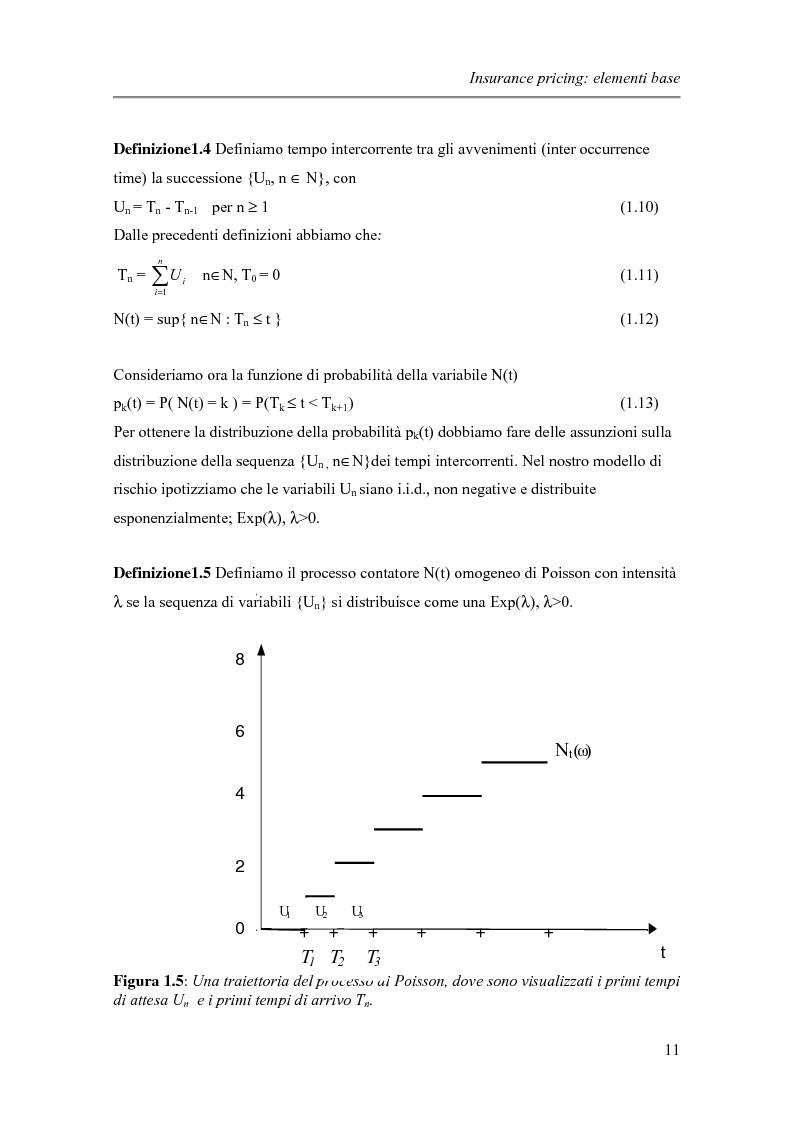 Anteprima della tesi: Approccio finanziario per il calcolo del premio assicurativo, Pagina 13