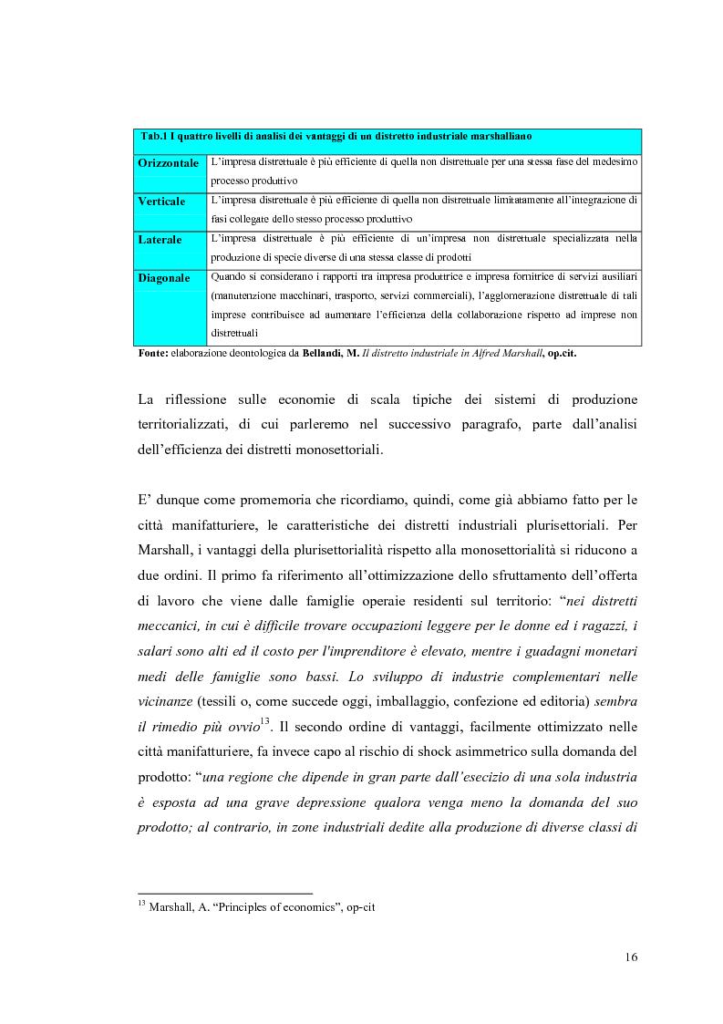 Anteprima della tesi: I distretti industriali: un confronto tra l'esperienza italiana e quella francese, Pagina 13