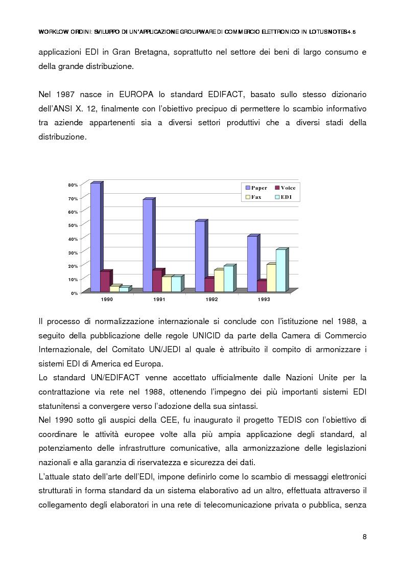Anteprima della tesi: Workflow ordini: un'applicazione groupware di commercio elettronico con Lotus Notes 4.6, Pagina 6