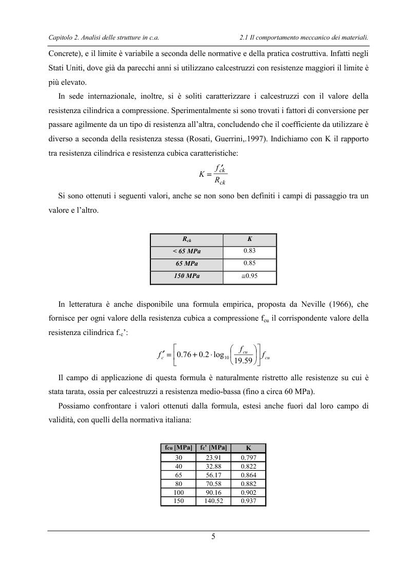 Anteprima della tesi: Analisi di elementi strutturali in calcestruzzo ad alta resistenza col modello Mcft e col modello di Cervenka, Pagina 2