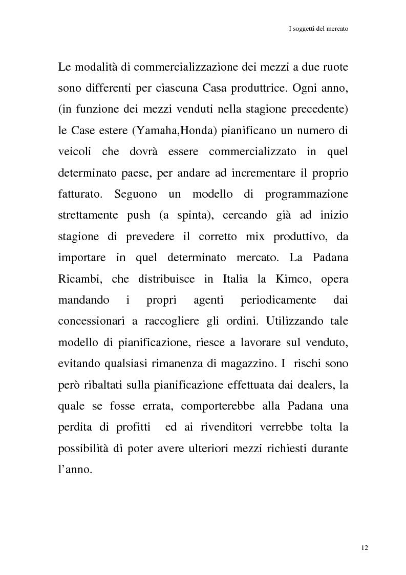 Anteprima della tesi: La commercializzazione delle moto in Italia e gli effetti della rottamazione sui C/F, Pagina 8