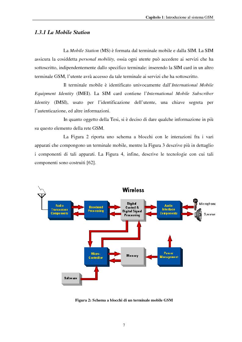 Anteprima della tesi: Misure a radiofrequenza per la verifica di conformità di terminali mobili GSM: aspetti normativi e nuove proposte, Pagina 10