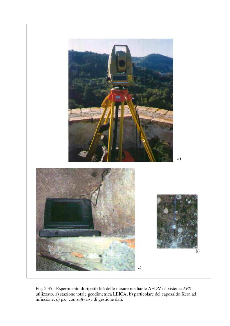 Anteprima della tesi: Applicazione di tecniche di geodesia spaziale e di geodimetria classica ed automatica allo studio delle deformazioni del suolo, Pagina 13