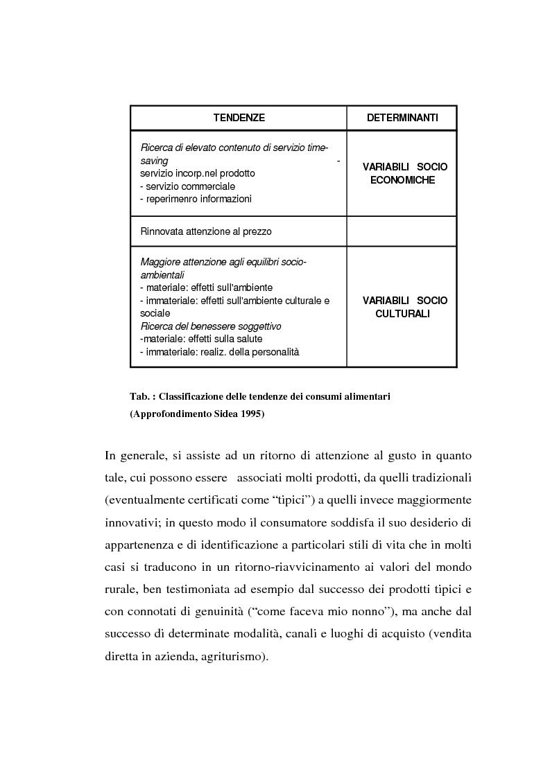 Anteprima della tesi: Il marketing collettivo nelle Pmi, Pagina 12
