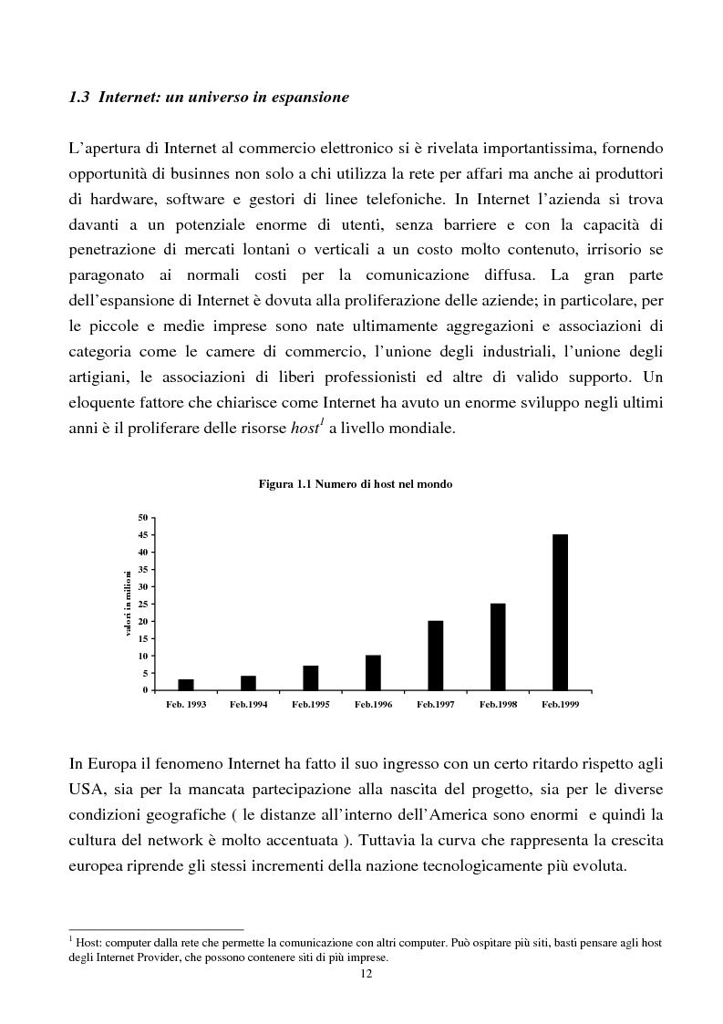 Anteprima della tesi: Internet come nuovo strumento di comunicazione e di vendita, Pagina 7