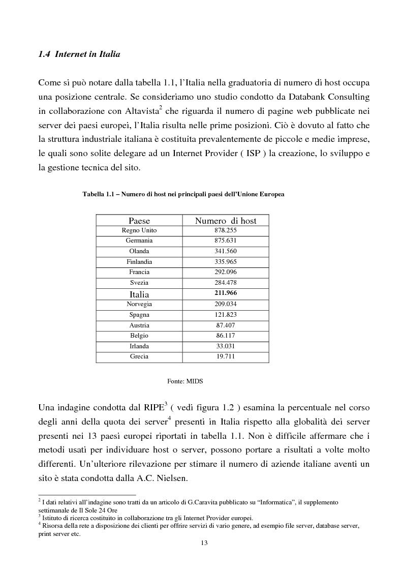 Anteprima della tesi: Internet come nuovo strumento di comunicazione e di vendita, Pagina 8