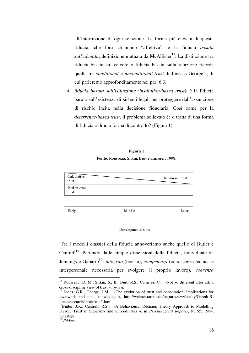 Anteprima della tesi: Le relazioni di fiducia nella gestione della conoscenza nelle organizzazioni, Pagina 10