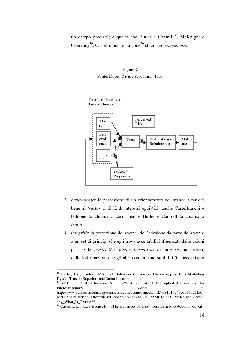 Anteprima della tesi: Le relazioni di fiducia nella gestione della conoscenza nelle organizzazioni, Pagina 12