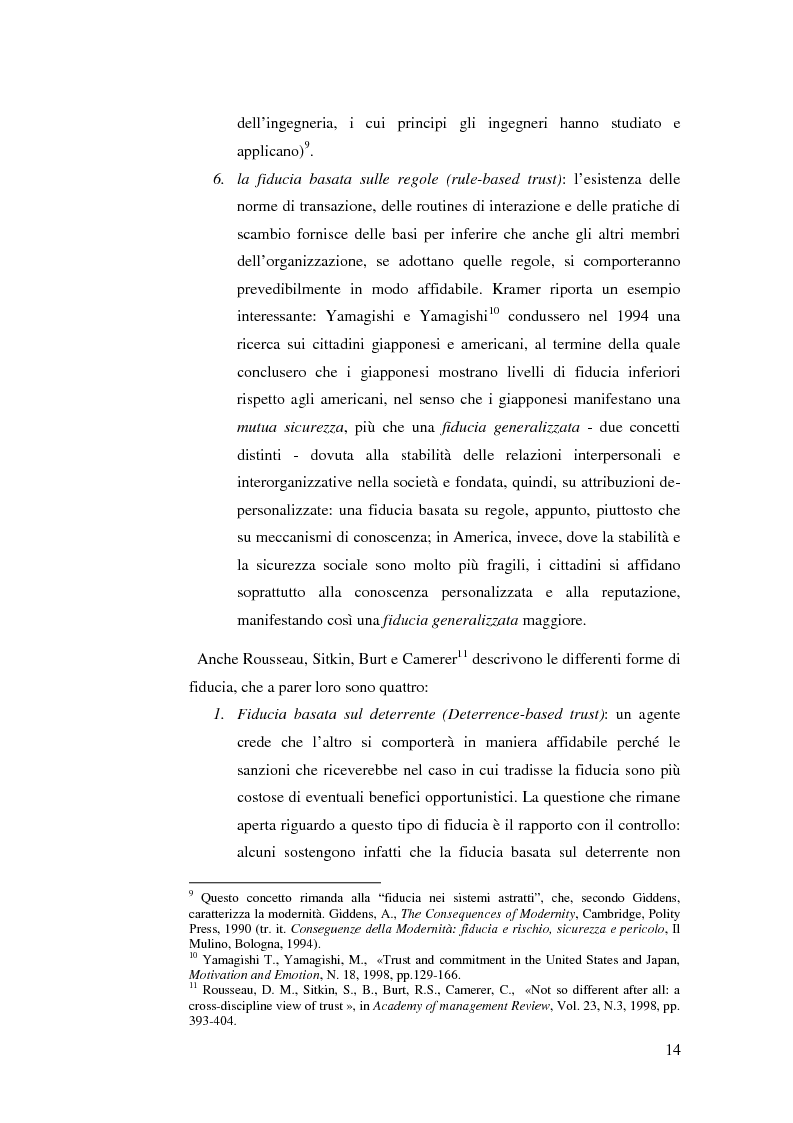 Anteprima della tesi: Le relazioni di fiducia nella gestione della conoscenza nelle organizzazioni, Pagina 8
