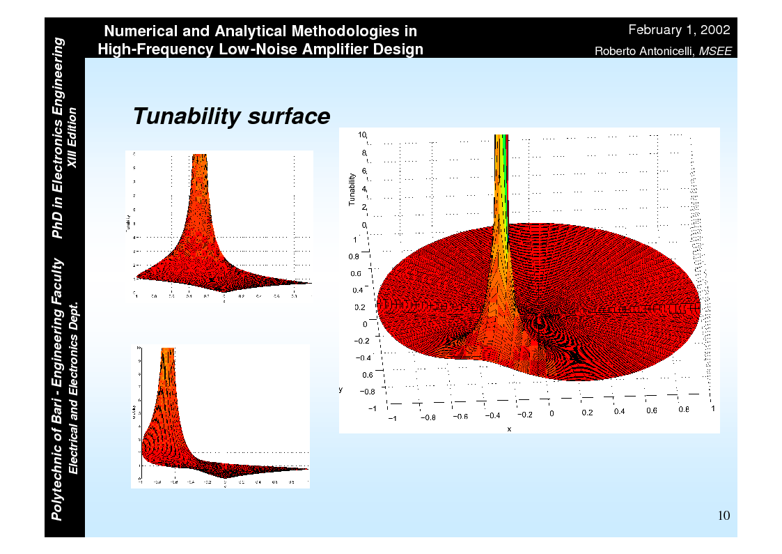 Anteprima della tesi: Numerical and Analytical Methodologies in High-Frequency Low-Noise Amplifier Design, Pagina 10