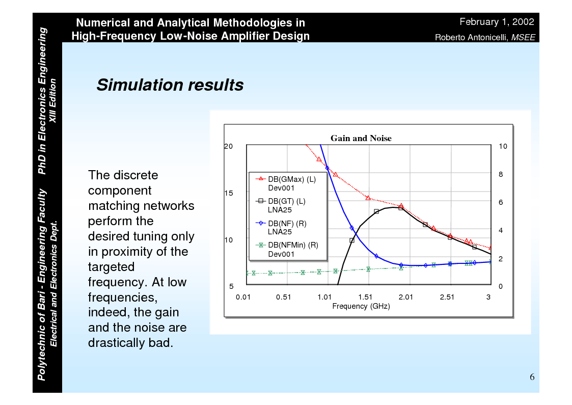 Anteprima della tesi: Numerical and Analytical Methodologies in High-Frequency Low-Noise Amplifier Design, Pagina 6