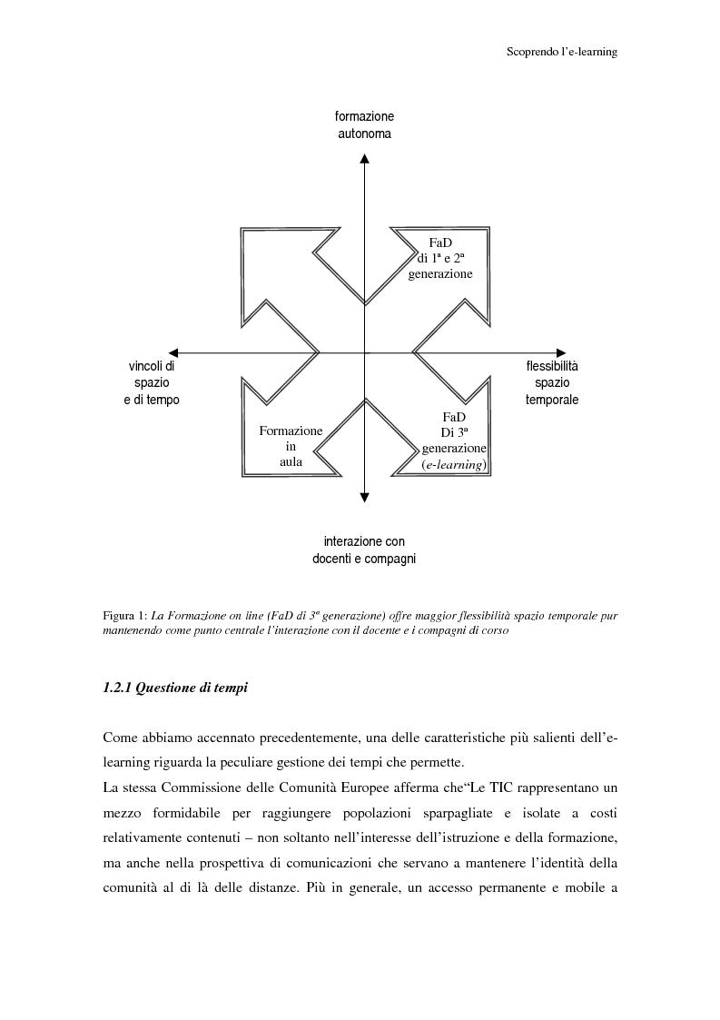 Anteprima della tesi: Qualità dell'e-learning. Esperienze italiane e buone pratiche internazionali, Pagina 8