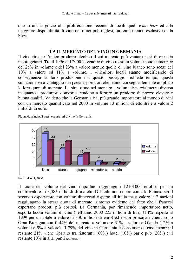 Anteprima della tesi: La distribuzione di bevande in Polonia, Pagina 10