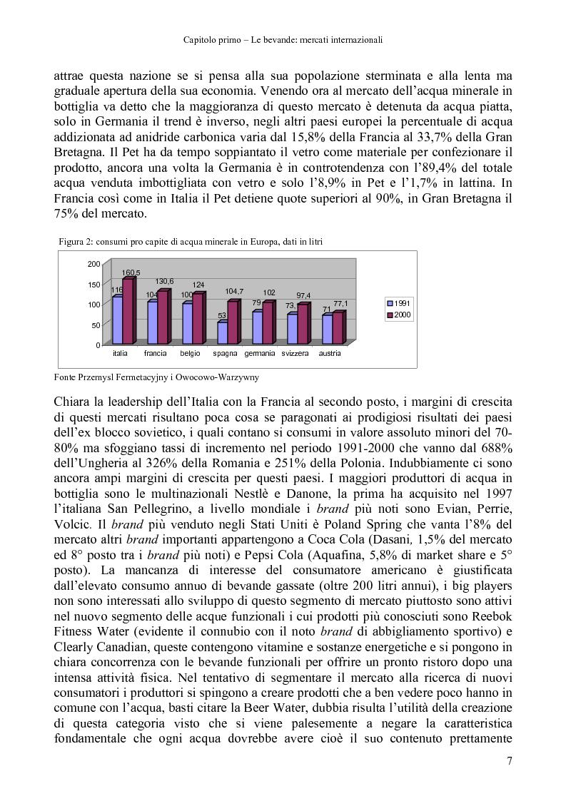 Anteprima della tesi: La distribuzione di bevande in Polonia, Pagina 5