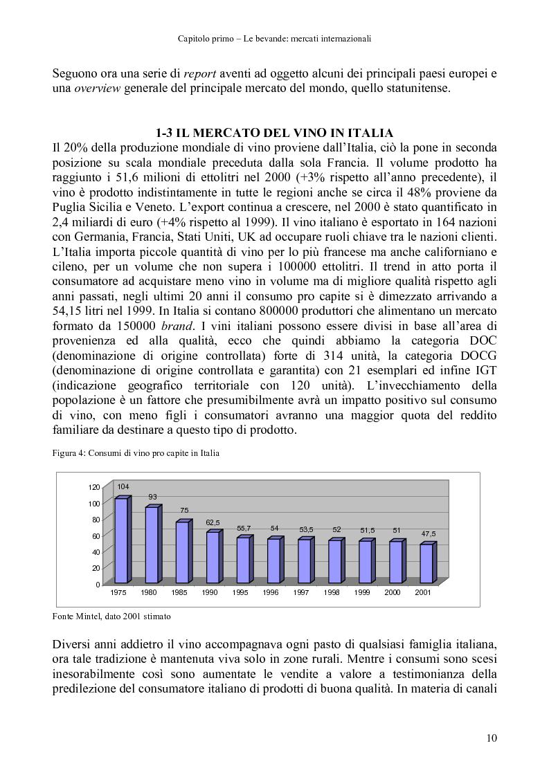 Anteprima della tesi: La distribuzione di bevande in Polonia, Pagina 8