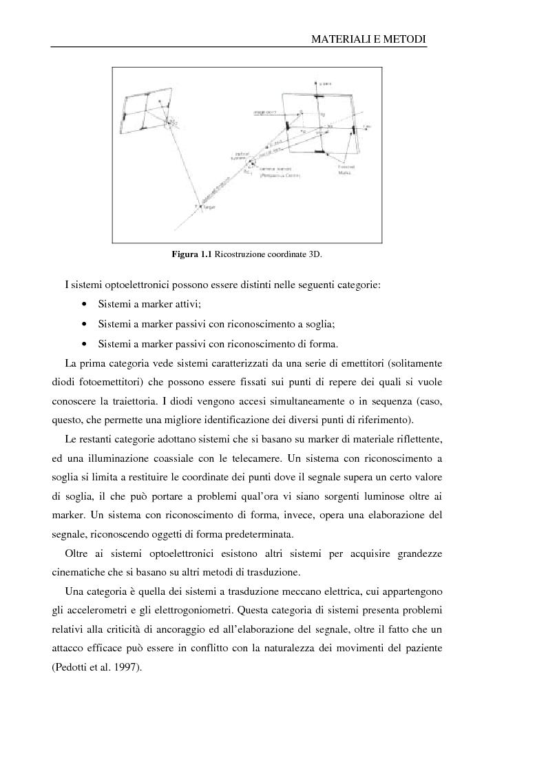 Anteprima della tesi: Analisi del cammino su tapis roulant: influenza della cedevolezza del tappeto, Pagina 6