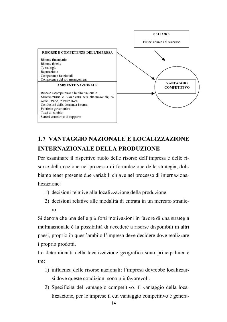 Anteprima della tesi: Il ruolo delle joint ventures nella strategia d'impresa, Pagina 9