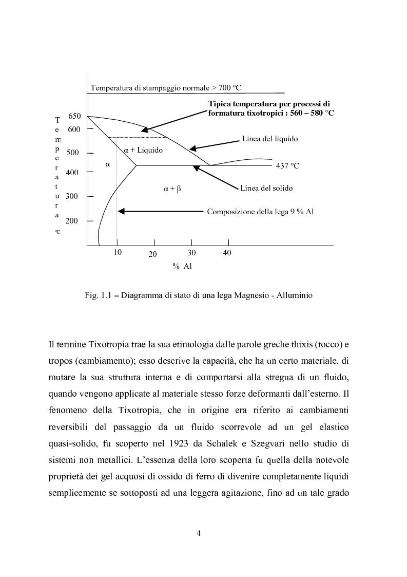 Anteprima della tesi: Procedimenti di tixoformatura di leghe metalliche per componenti automobilistici, Pagina 3