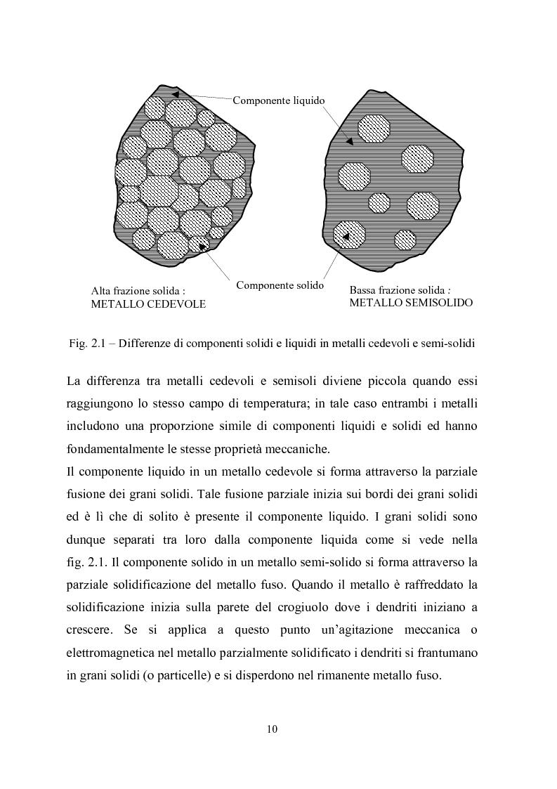 Anteprima della tesi: Procedimenti di tixoformatura di leghe metalliche per componenti automobilistici, Pagina 9