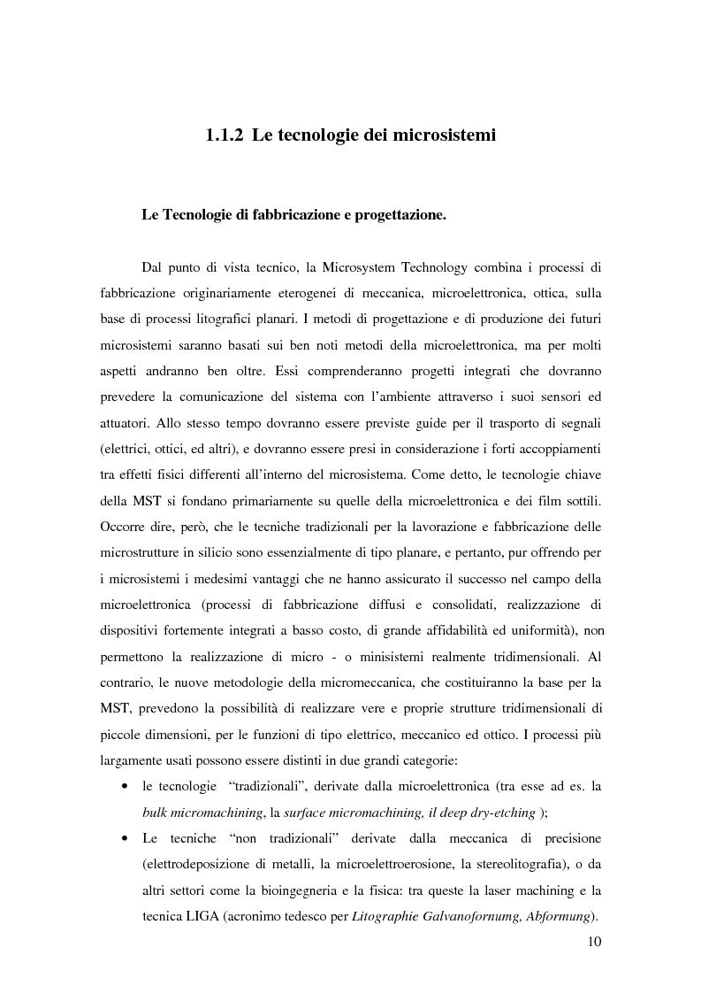 Anteprima della tesi: Realizzazione di eterostrutture epitassiali tramite fotodeposizione laser di ossidi superconduttori per applicazioni alla microelettronica, Pagina 13