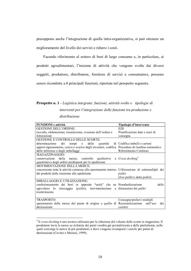 Anteprima della tesi: Impatto delle nuove tecnologie informatiche nei rapporti tra industria agroalimentare e grande distribuzione - Il caso GDA GROUP, Pagina 11