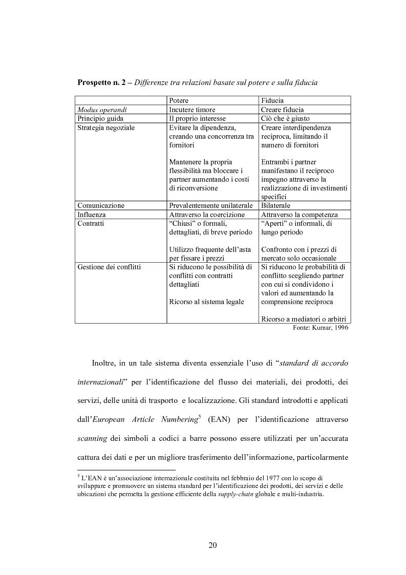Anteprima della tesi: Impatto delle nuove tecnologie informatiche nei rapporti tra industria agroalimentare e grande distribuzione - Il caso GDA GROUP, Pagina 13