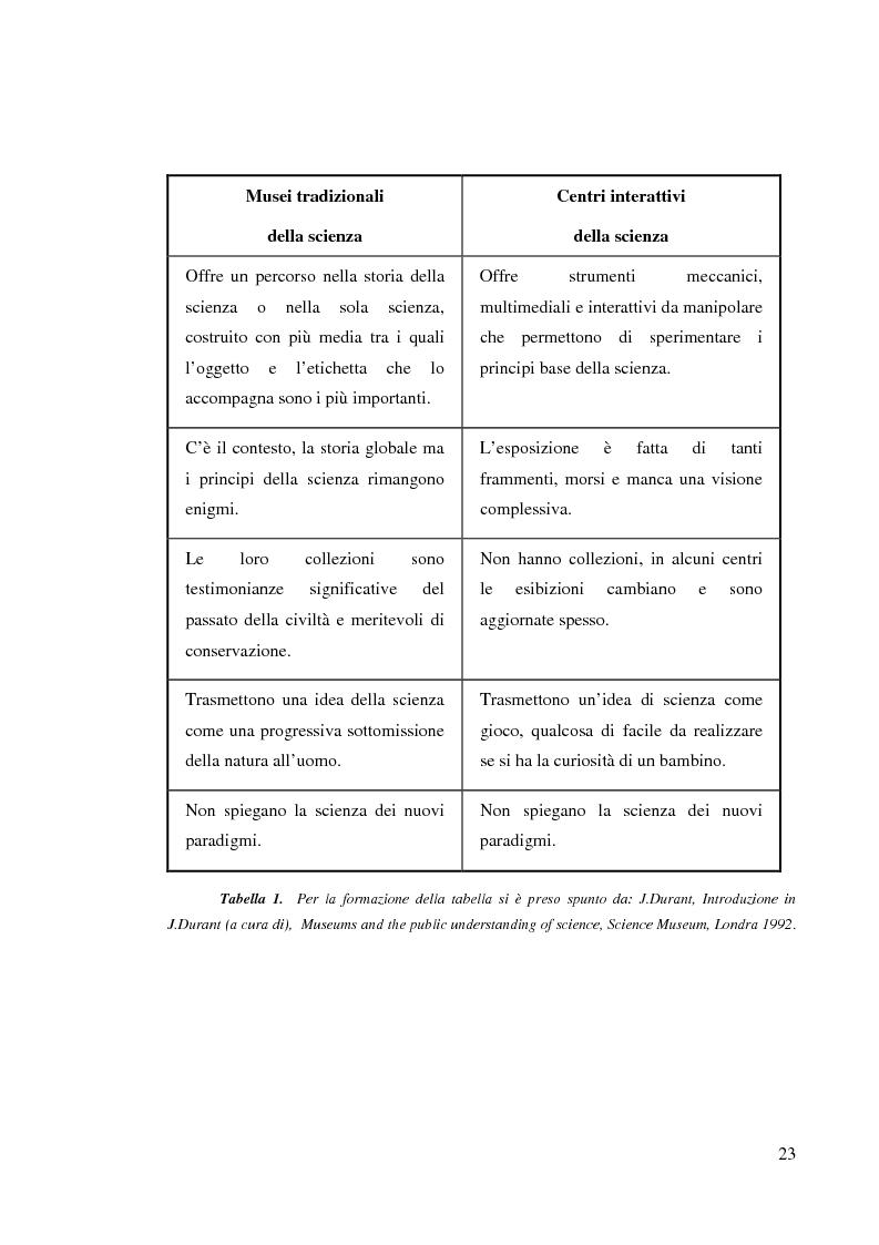Anteprima della tesi: I musei della scienza e l'ambiente Internet, Pagina 12