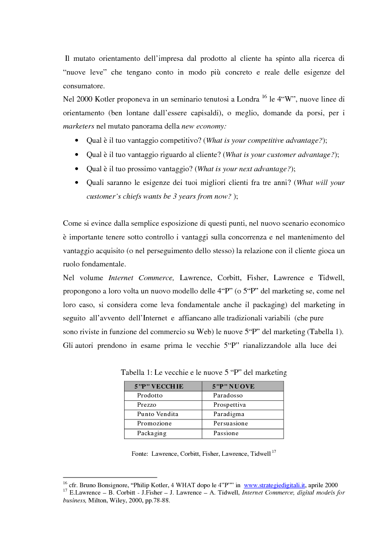 Anteprima della tesi: Il CRM, rapporti con il marketing, evoluzione nel web e modelli per un approccio normativo. Il caso The Health Hub, Pagina 14