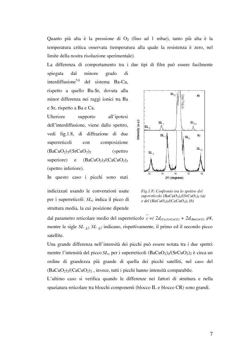 Anteprima della tesi: Misure di trasporto in superreticoli superconduttori BaCuO2/CaCuO2 cresciuti mediante fotodeposizione laser, Pagina 10