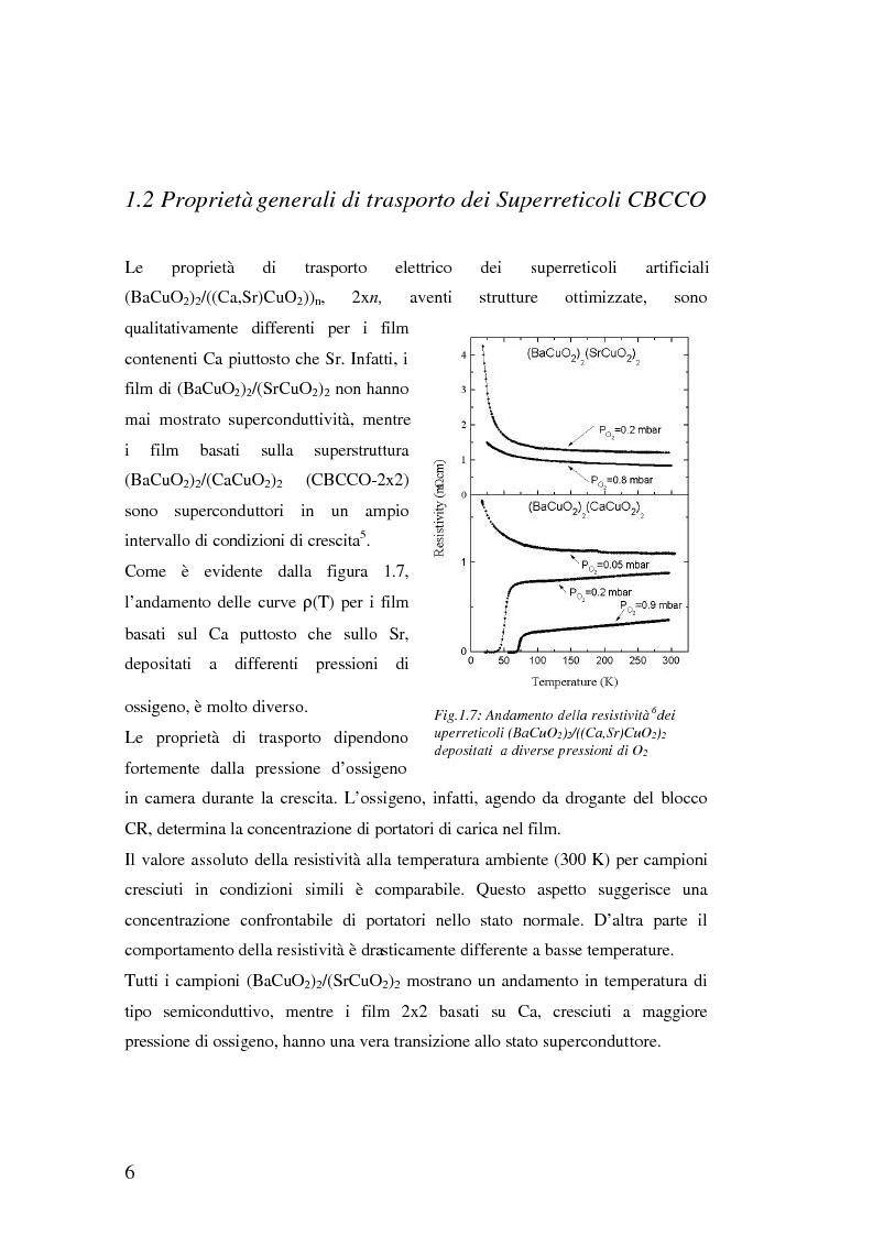 Anteprima della tesi: Misure di trasporto in superreticoli superconduttori BaCuO2/CaCuO2 cresciuti mediante fotodeposizione laser, Pagina 9