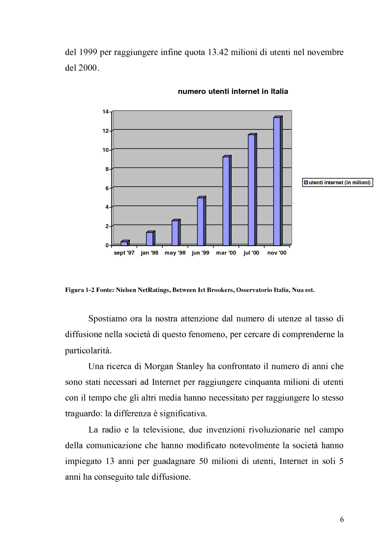 Anteprima della tesi: Comunicazione e promozione di un sito web, Pagina 4