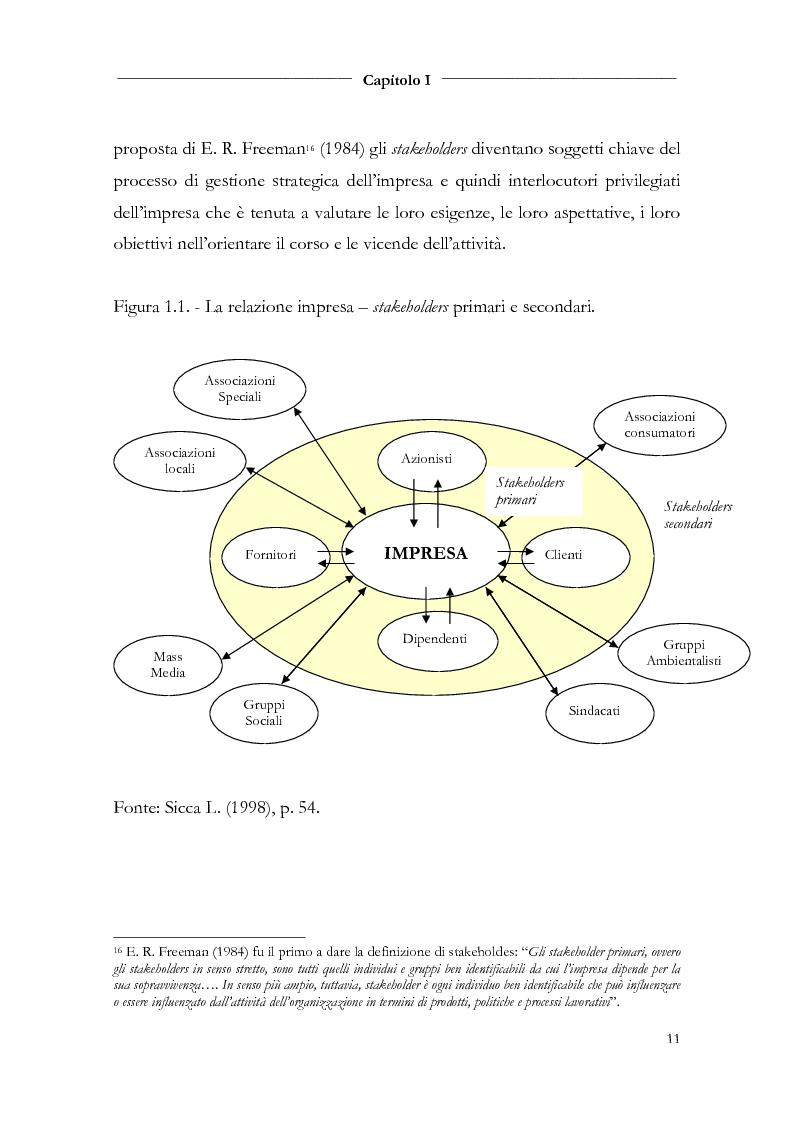 Anteprima della tesi: Responsabilità sociale d'impresa e bilancio sociale nelle aziende di credito, Pagina 13