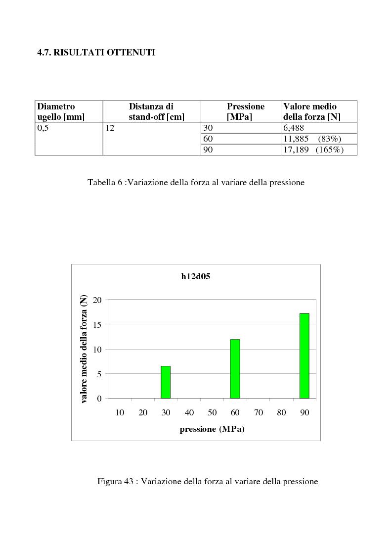 Anteprima della tesi: La struttura dei getti d'acqua ad alta velocità. Studio teorico e sperimentale, Pagina 5