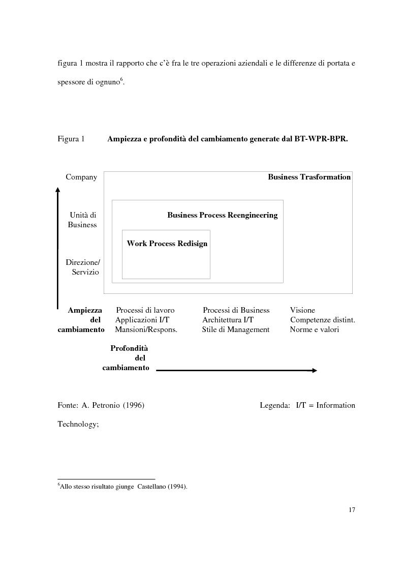 Anteprima della tesi: Business process reengineering: il caso delle aziende ospedaliere, Pagina 9