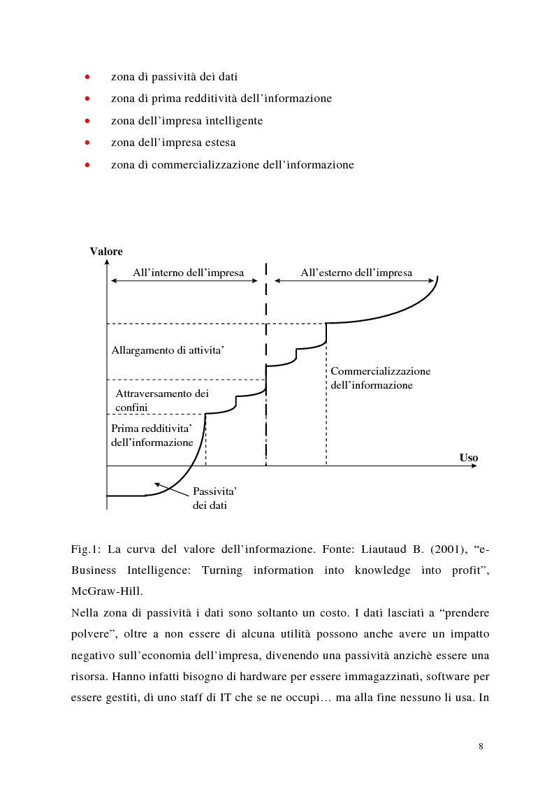 Anteprima della tesi: Crm: quando il successo dell'impresa passa per la conoscenza del cliente, Pagina 8