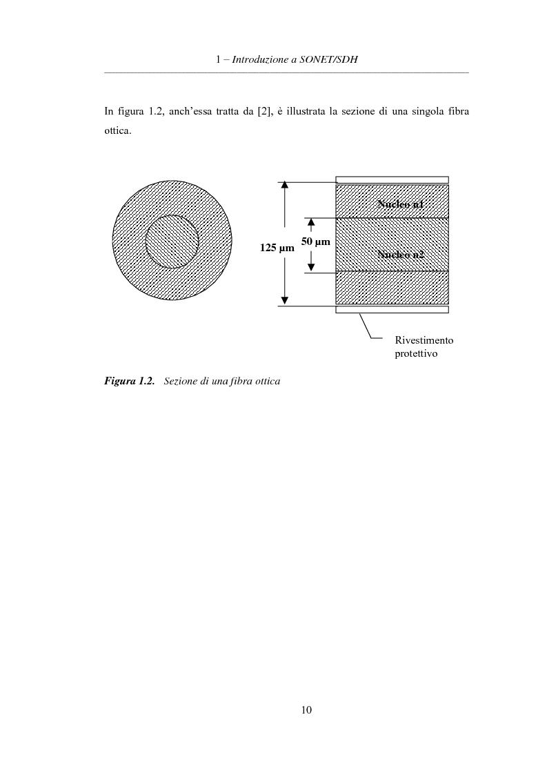 Anteprima della tesi: L'evoluzione delle reti di trasporto: da Sonet/Sdh a Dwdm, Pagina 6