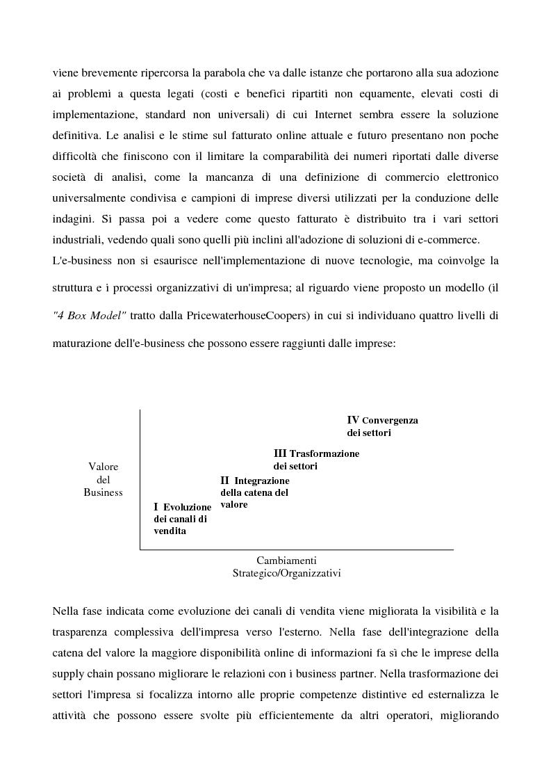 Anteprima della tesi: Il commercio elettronico business to business, Pagina 2