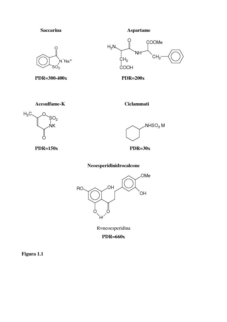 Anteprima della tesi: Studi sul sapore dolce: sintesi di derivati isovanillici modificati, Pagina 3