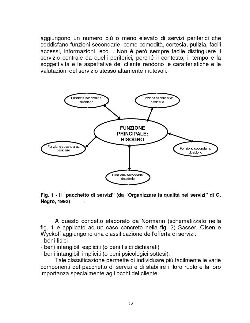 Anteprima della tesi: Organizzazione e gestione del personale nelle aziende private di servizi, Pagina 11