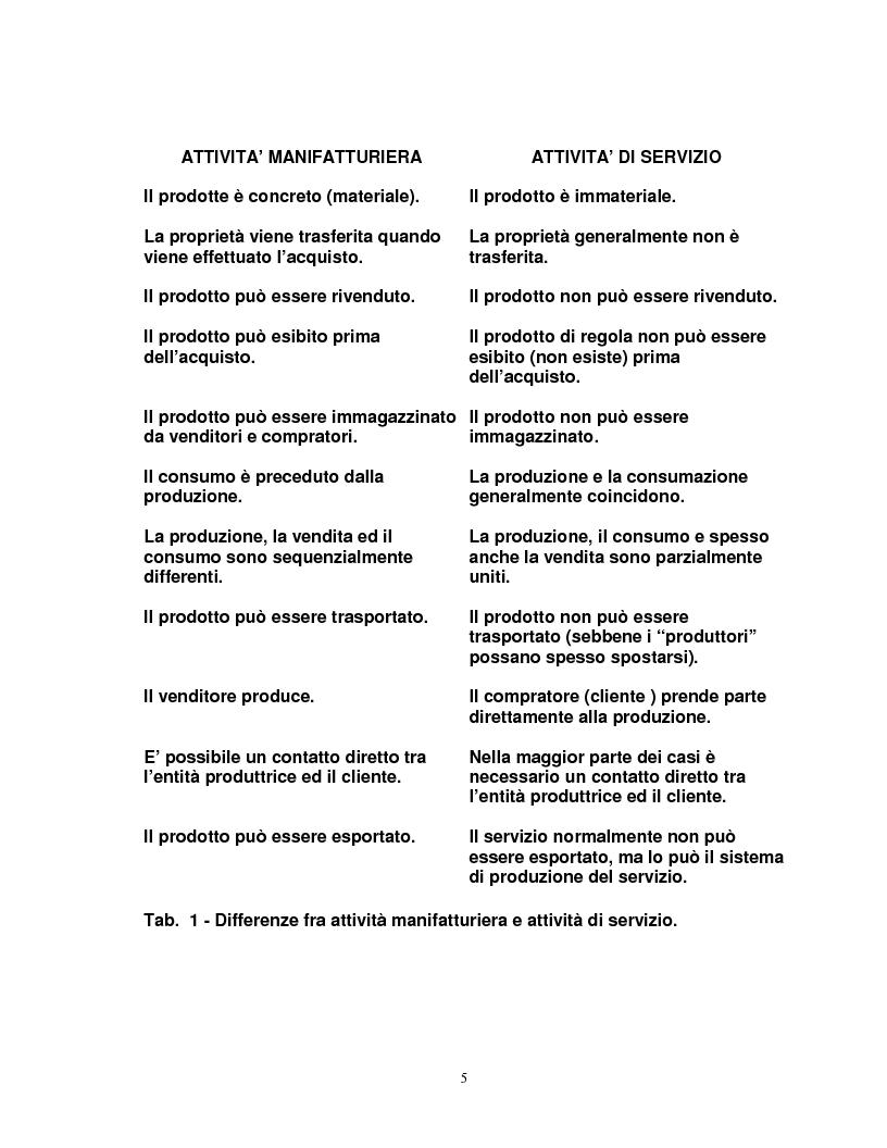 Anteprima della tesi: Organizzazione e gestione del personale nelle aziende private di servizi, Pagina 3