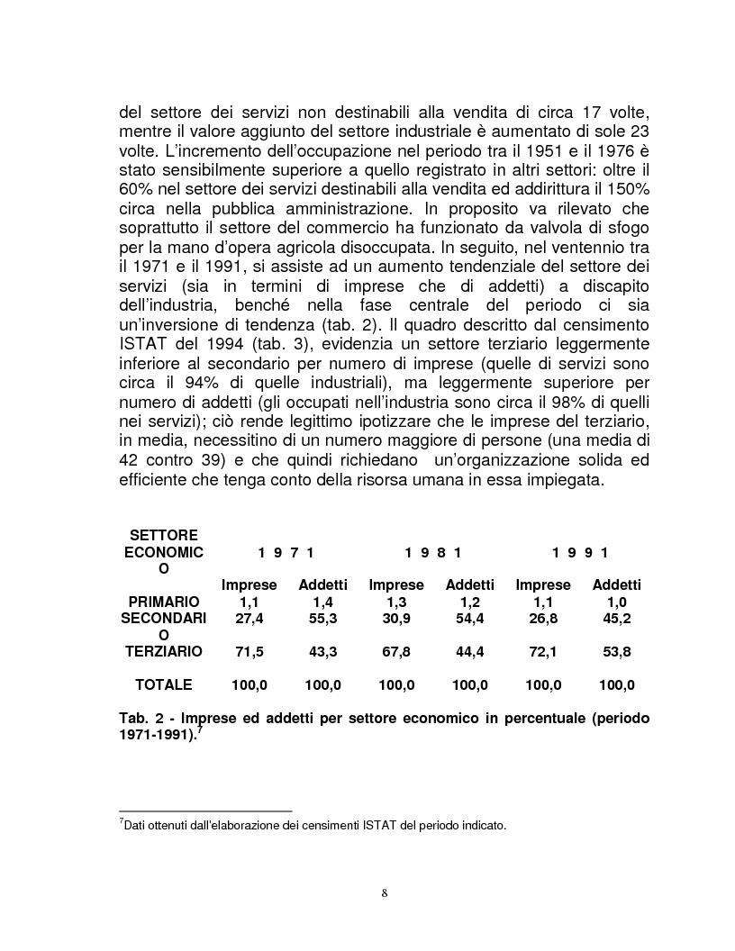 Anteprima della tesi: Organizzazione e gestione del personale nelle aziende private di servizi, Pagina 6