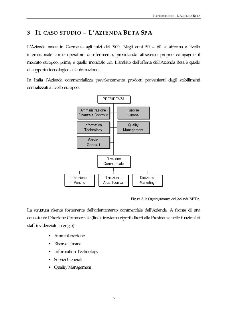 Anteprima della tesi: Un modello di gestione integrata delle risorse umane - Testimonianza di un caso aziendale, Pagina 3