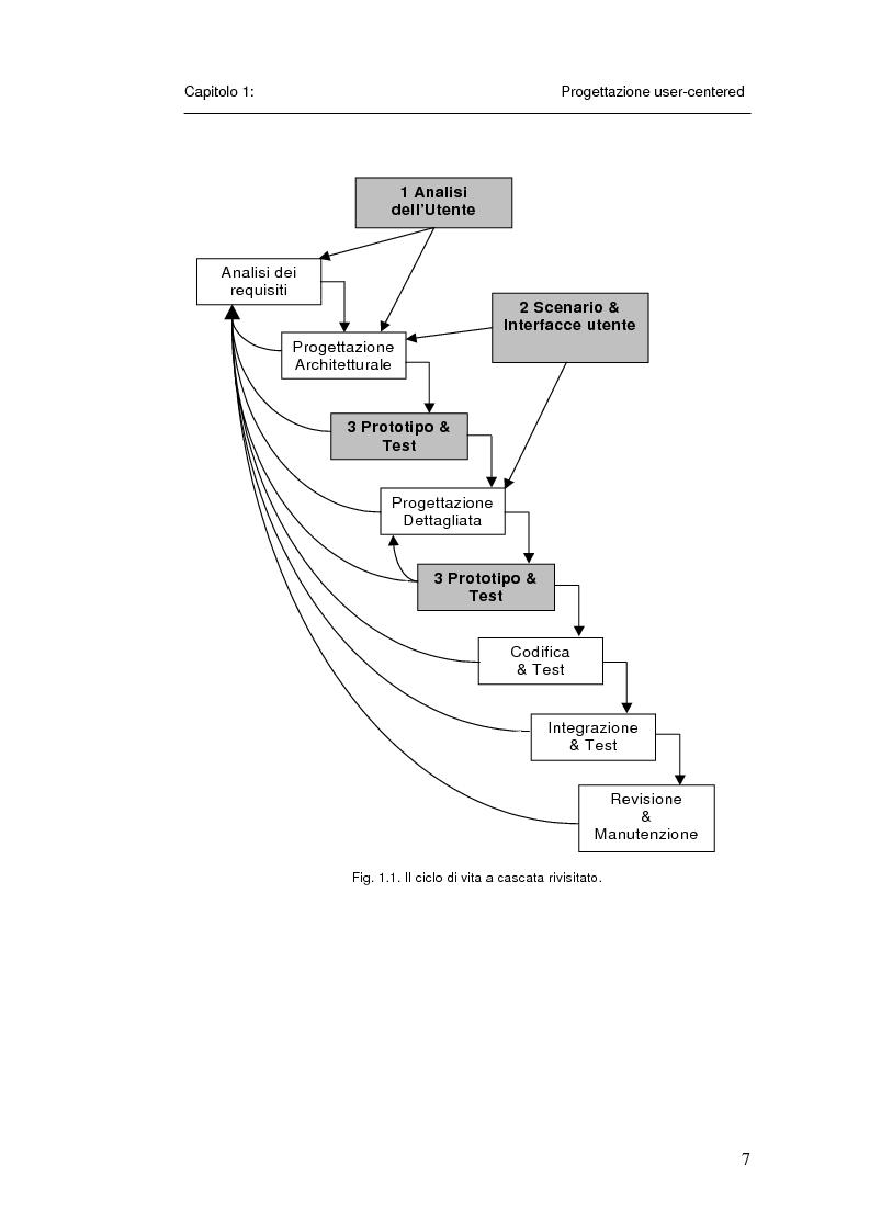 Anteprima della tesi: Gli authoring tools nel progetto FairsNet, Pagina 7