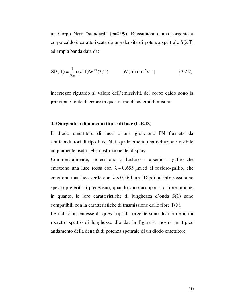 Anteprima della tesi: Sviluppo di sensori laser per la misura di vibrazioni su elettromandrini, Pagina 10