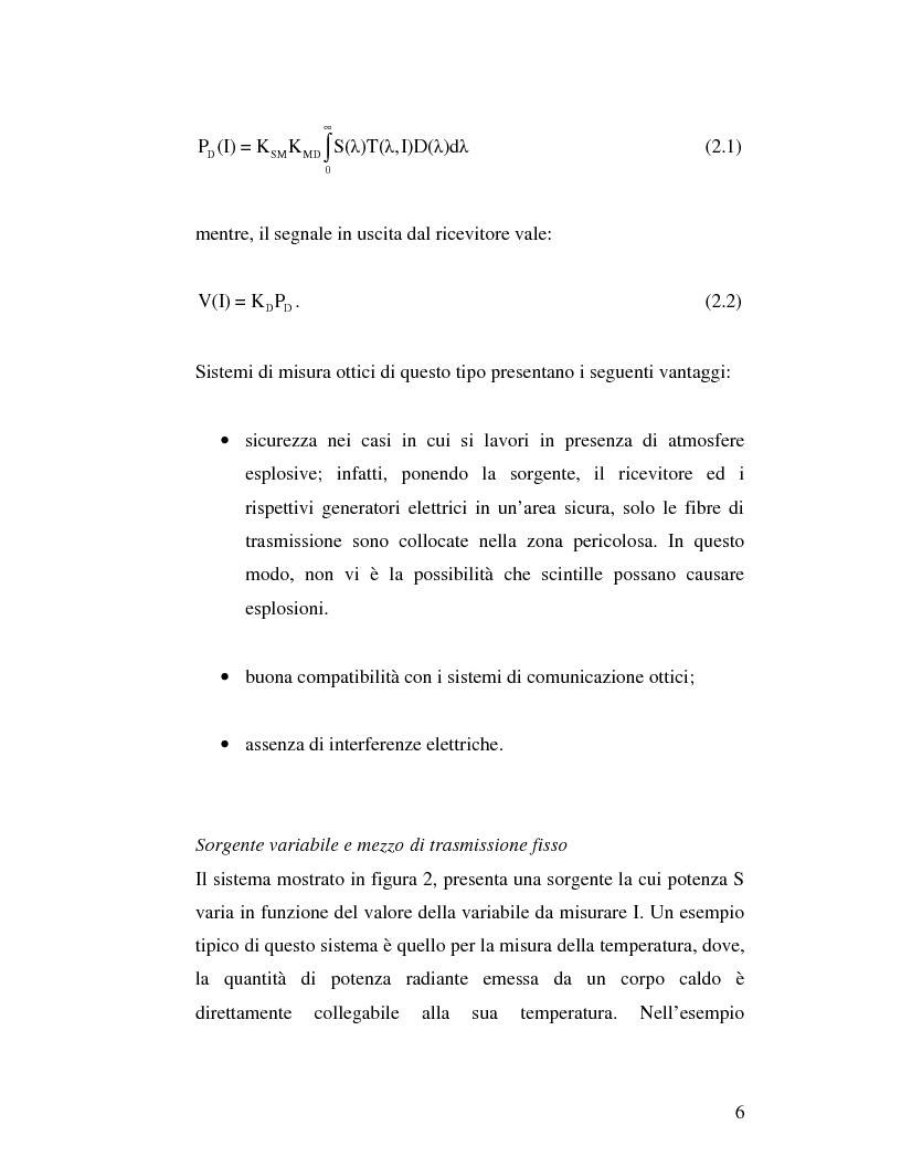 Anteprima della tesi: Sviluppo di sensori laser per la misura di vibrazioni su elettromandrini, Pagina 6