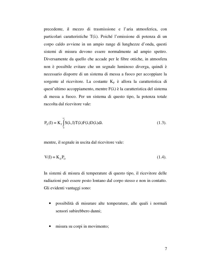 Anteprima della tesi: Sviluppo di sensori laser per la misura di vibrazioni su elettromandrini, Pagina 7