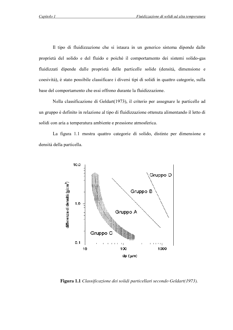 Anteprima della tesi: L'influenza della temperatura sulle proprietà delle fasi di letti fluidizzati di solidi diversi, Pagina 6