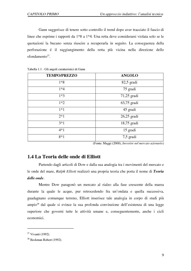 Anteprima della tesi: Attività di previsione dei corsi azionari, Pagina 9
