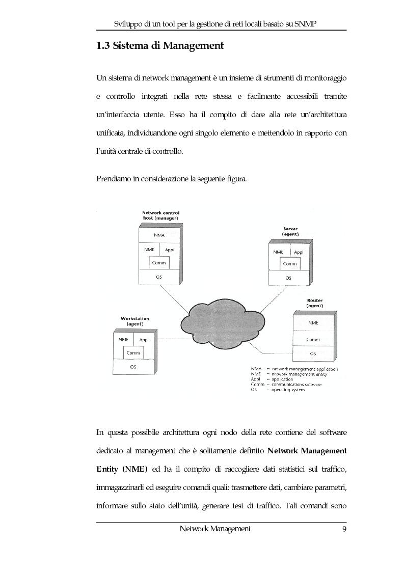 Anteprima della tesi: Sviluppo di un tool per la gestione di reti locali basato su Snmp, Pagina 9