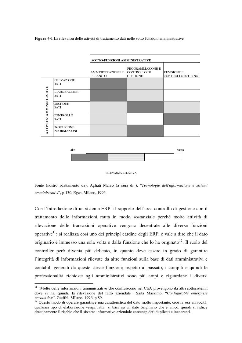 Anteprima della tesi: Il controllo di gestione nell'era digitale: la rilevanza dei sistemi informativi integrati, Pagina 5